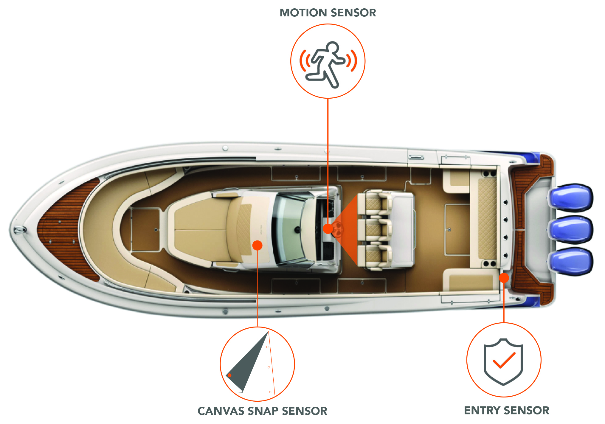 Connected Boat Sensors
